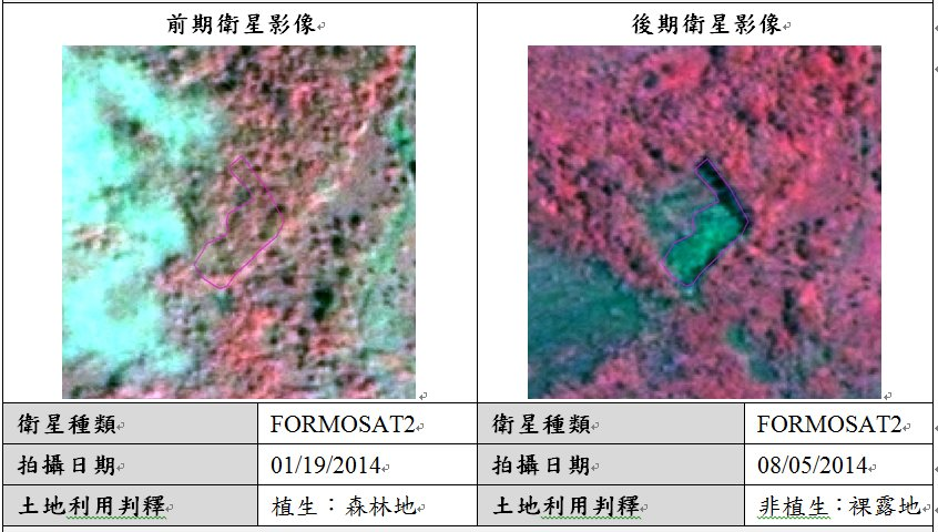 Results of Taiwan's GIS Assistance Garner International Attention